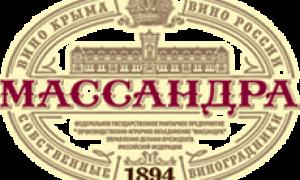 Как отличить подделку российского шампанского «Ливадия» от оригинала?