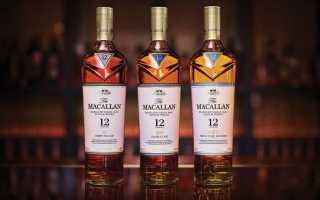 Виски «Macallan» (Макаллан), виды