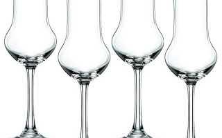Grappaglas — бокал для граппы